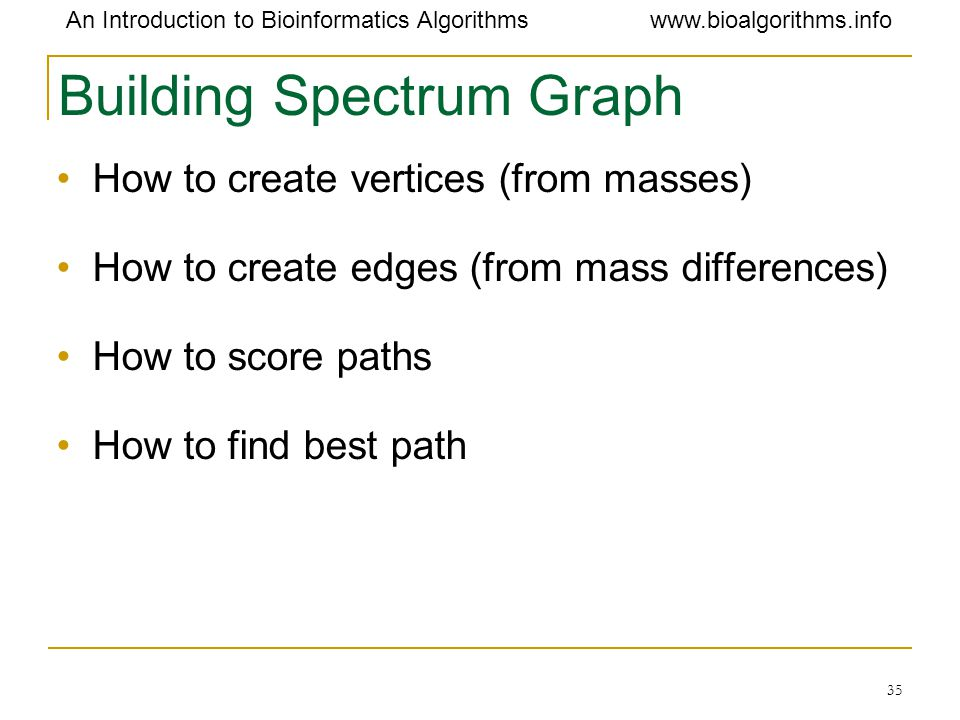 Building Spectrum Graph
