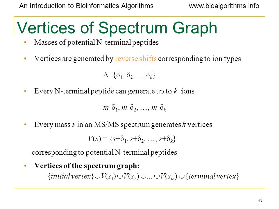 Vertices of Spectrum Graph