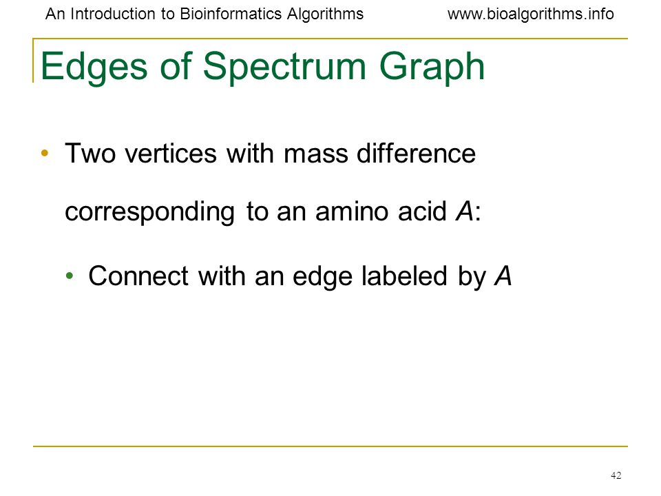 Edges of Spectrum Graph