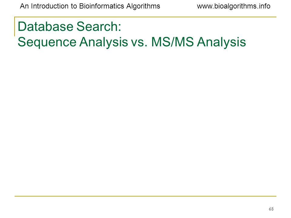 Database Search: Sequence Analysis vs. MS/MS Analysis
