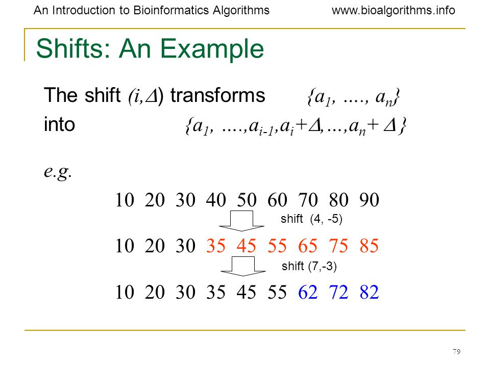 Shifts: An Example The shift (i,) transforms {a1, …., an}