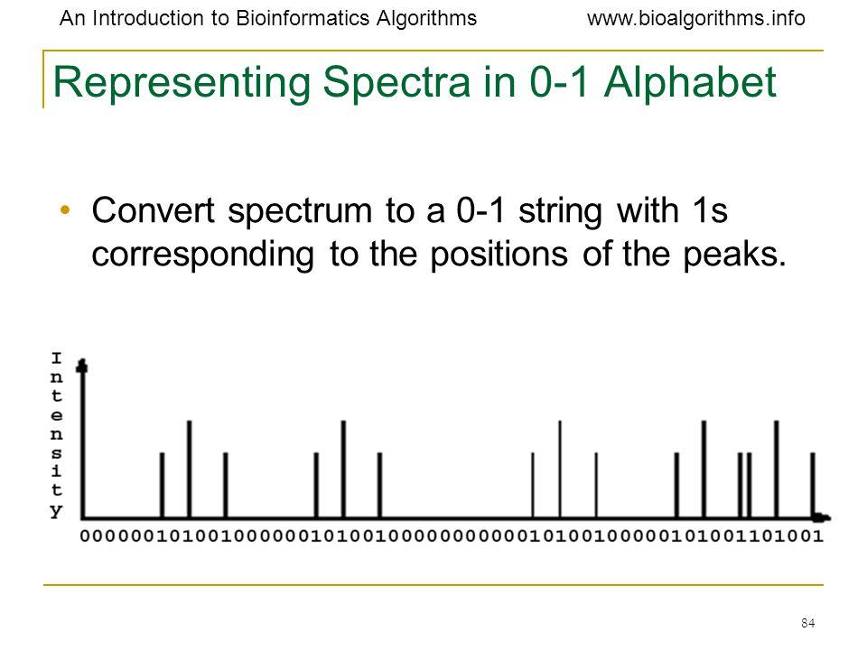 Representing Spectra in 0-1 Alphabet
