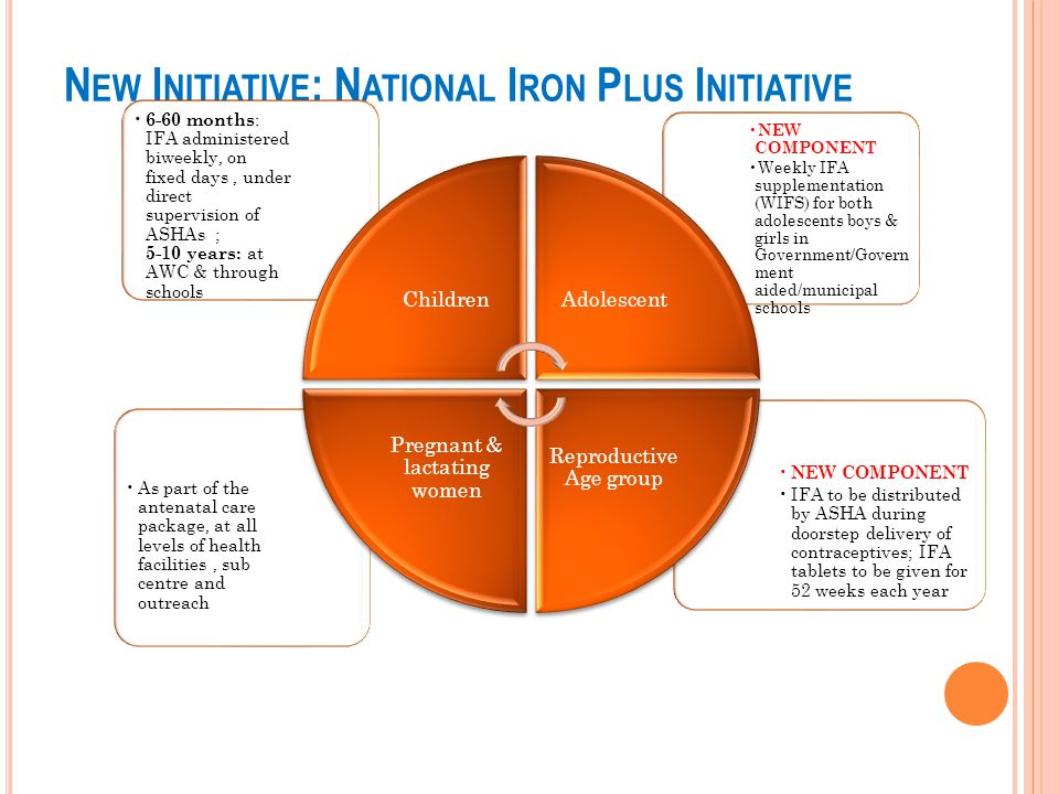 New Initiative: National Iron Plus Initiative