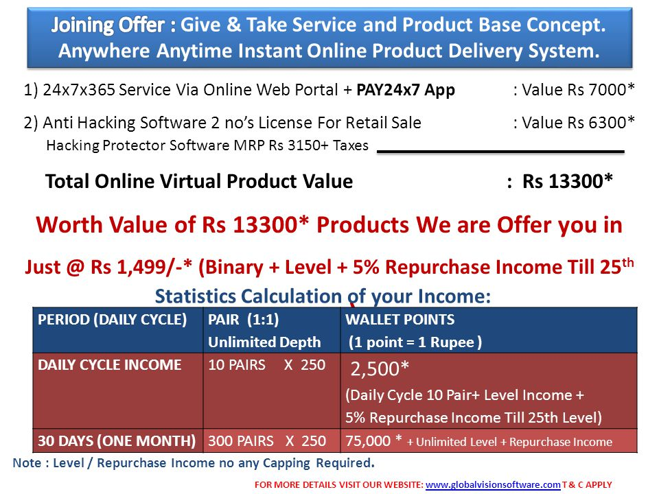 Statistics Calculation of your Income: 2,500*