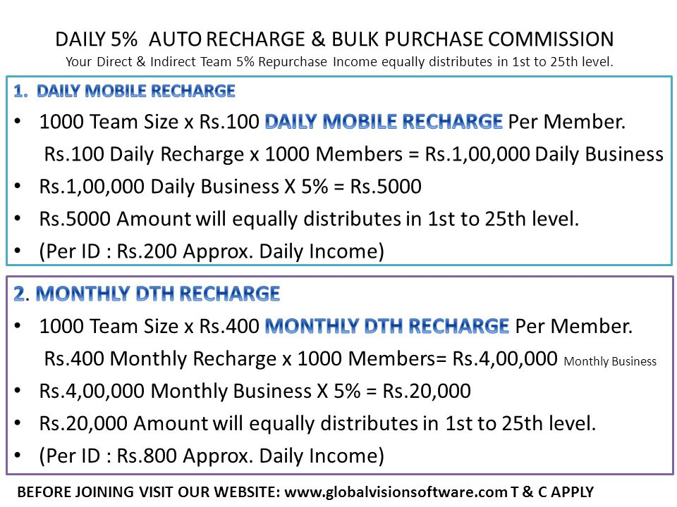 DAILY 5% AUTO RECHARGE & BULK PURCHASE COMMISSION
