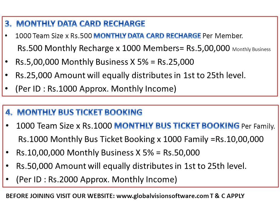 3. MONTHLY DATA CARD RECHARGE