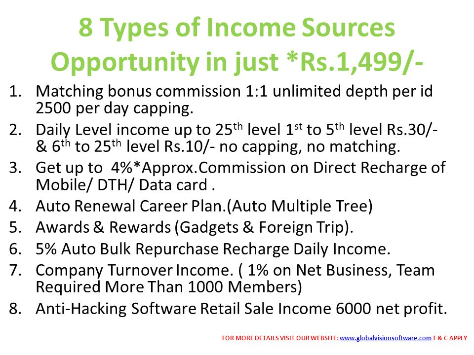 8 Types of Income Sources Opportunity in just *Rs.1,499/-