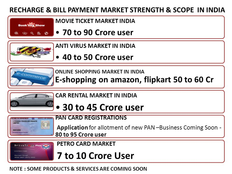 RECHARGE & BILL PAYMENT MARKET STRENGTH & SCOPE IN INDIA