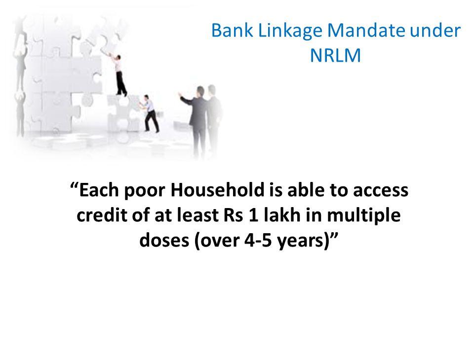 Bank Linkage Mandate under NRLM