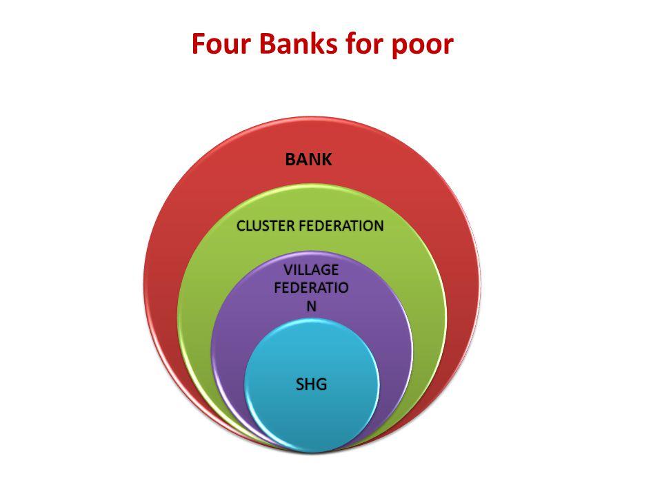 Four Banks for poor VILLAGE FEDERATION SHG BANK CLUSTER FEDERATION