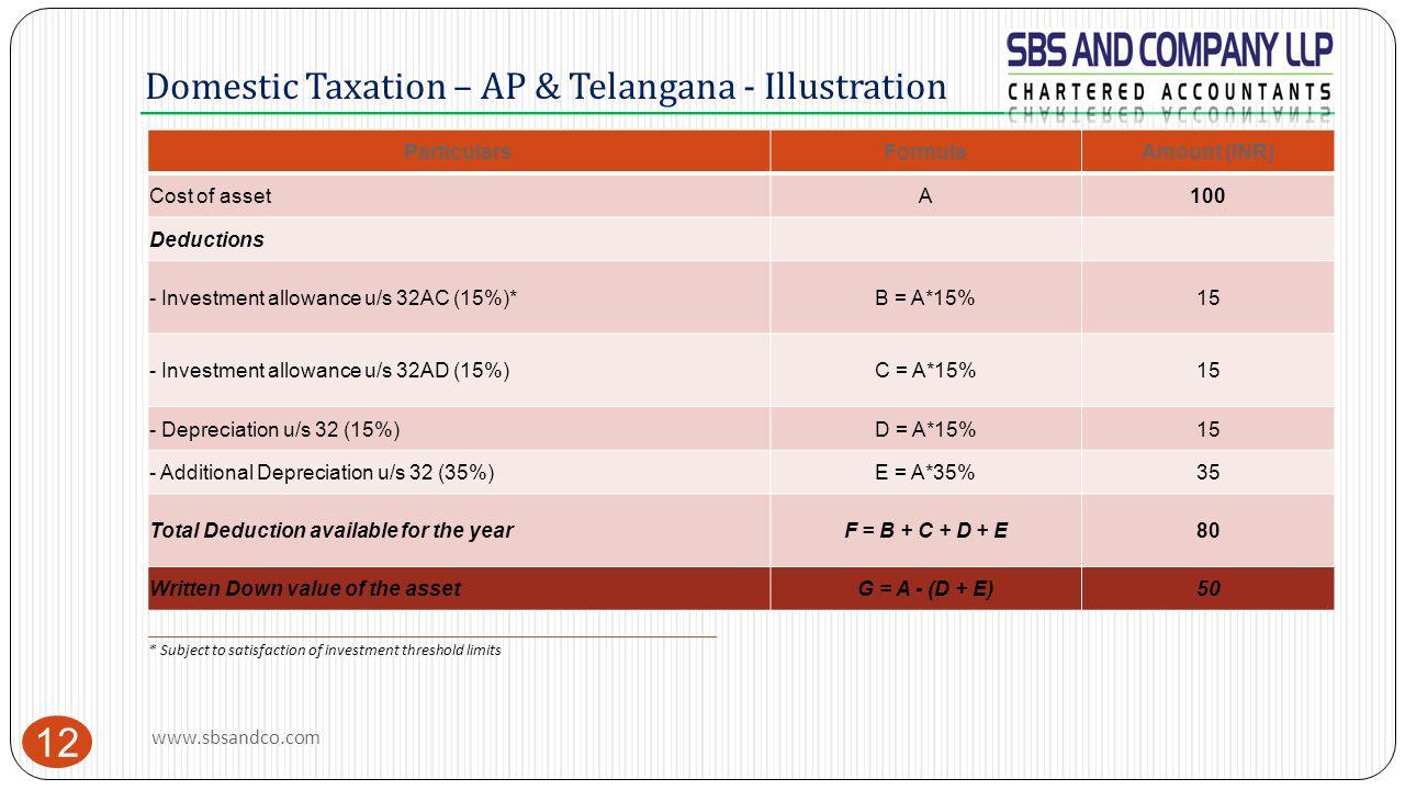 Domestic Taxation – AP & Telangana - Illustration