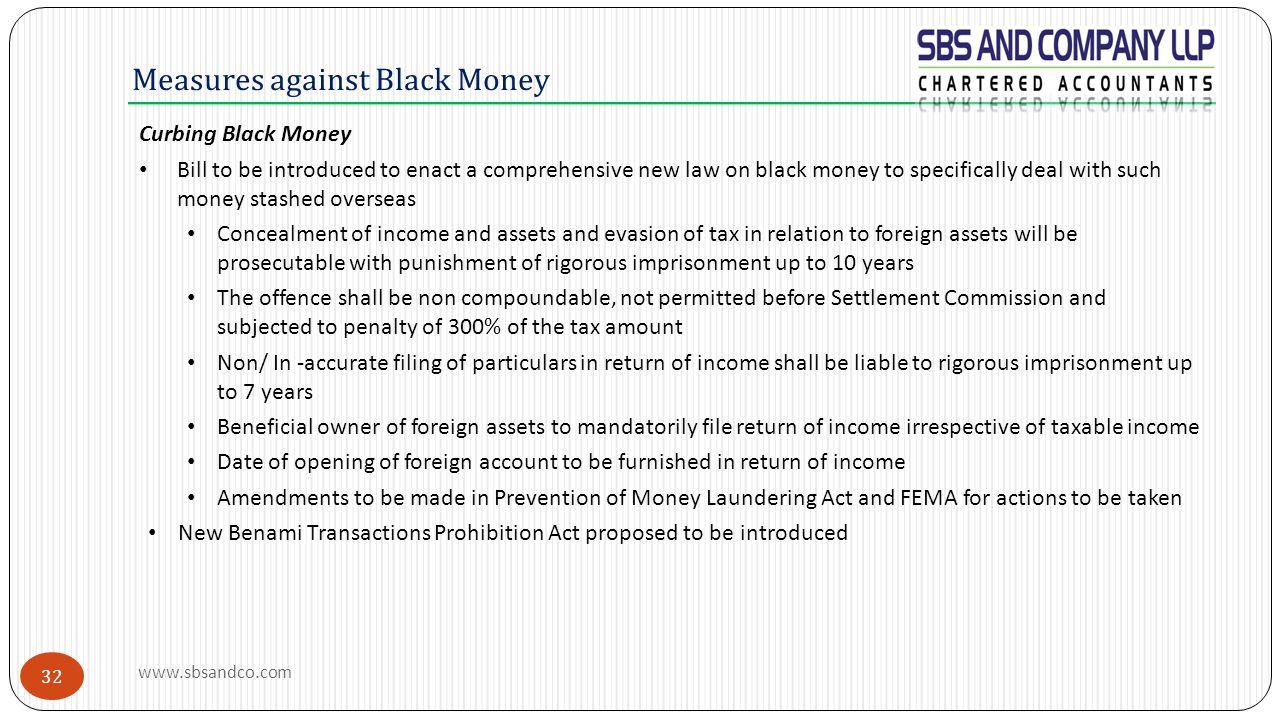 Measures against Black Money