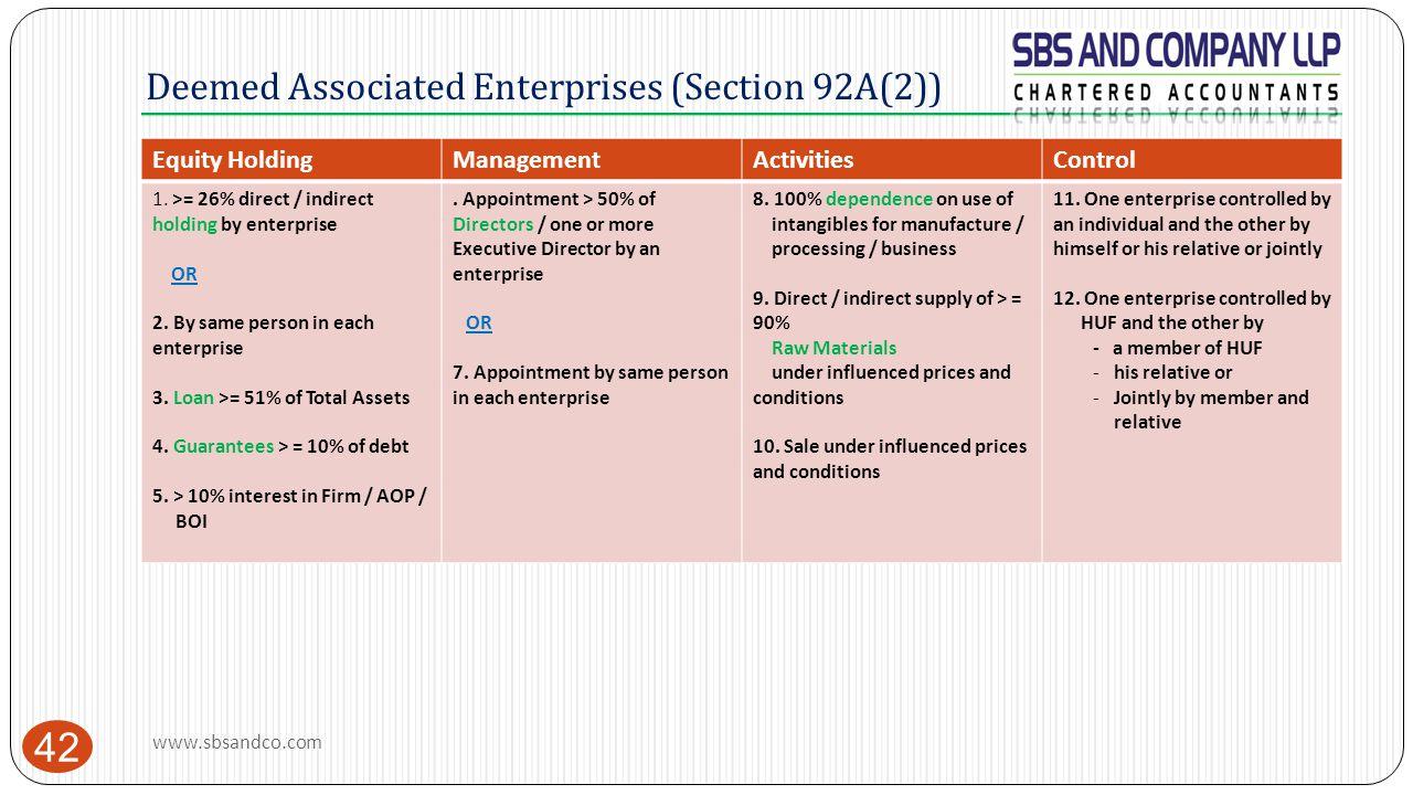 Deemed Associated Enterprises (Section 92A(2))