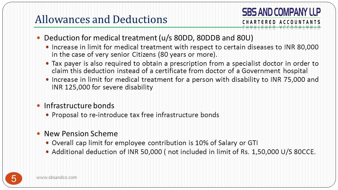 Allowances and Deductions