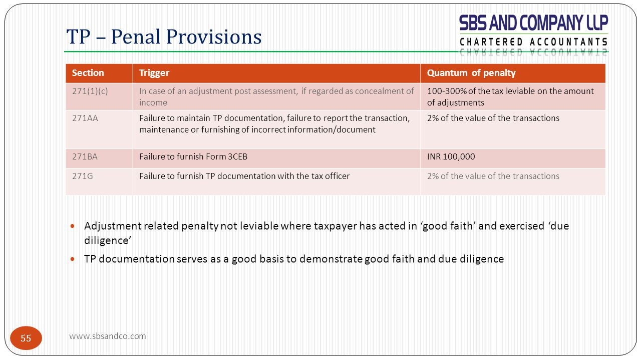 TP – Penal Provisions Section. Trigger. Quantum of penalty. 271(1)(c)