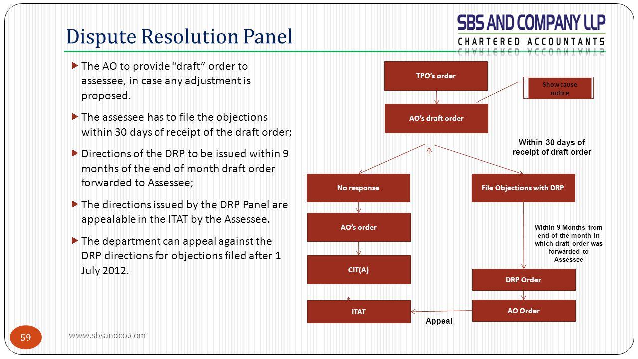 Dispute Resolution Panel