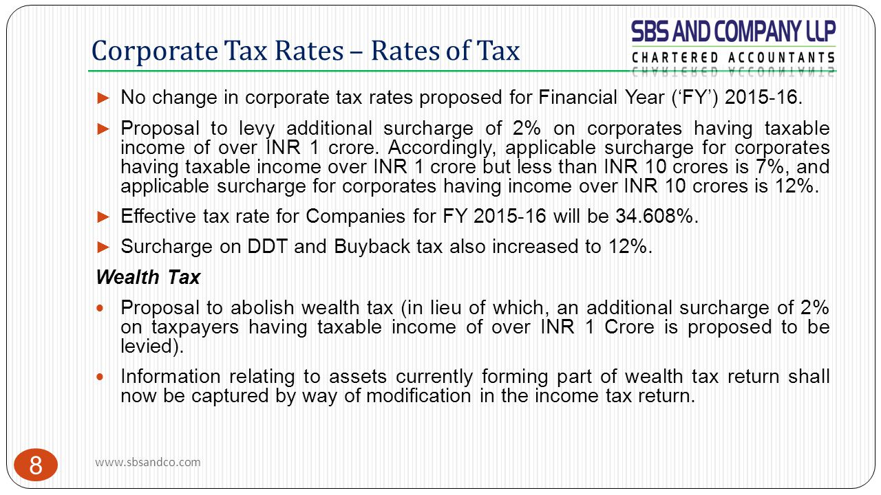 Corporate Tax Rates – Rates of Tax
