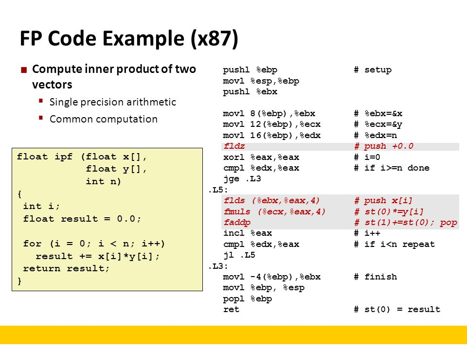 FP Code Example (x87) Compute inner product of two vectors