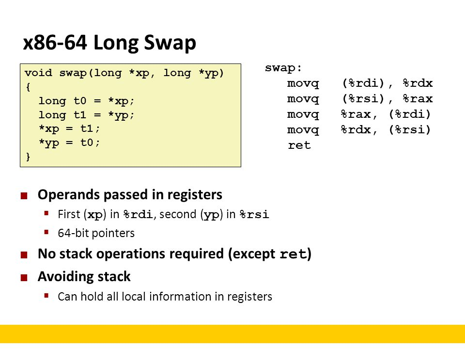 x86-64 Long Swap Operands passed in registers