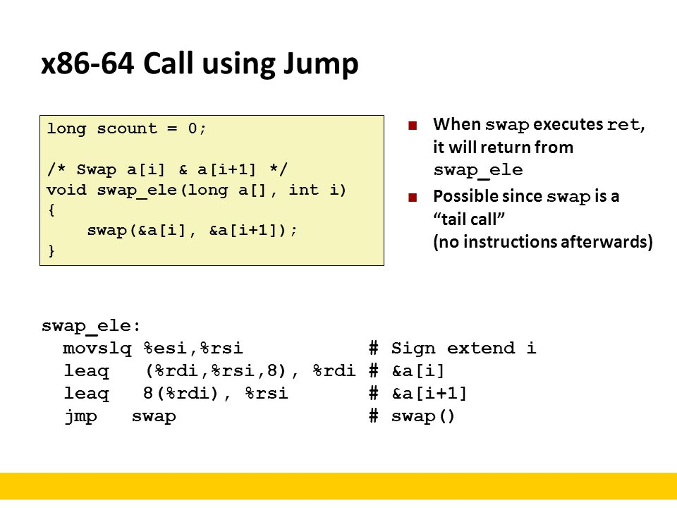 x86-64 Call using Jump When swap executes ret, it will return from swap_ele. Possible since swap is a tail call (no instructions afterwards)