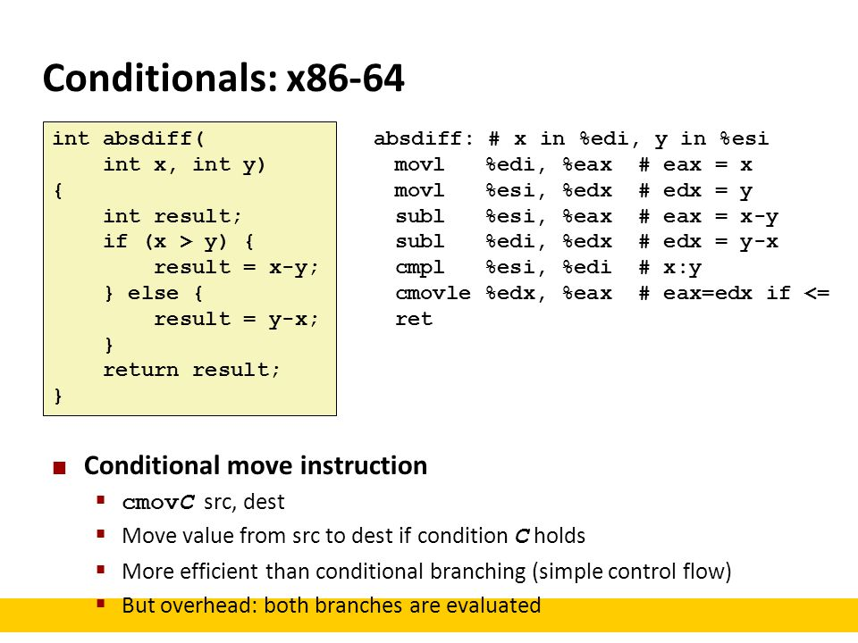 Conditionals: x86-64 Conditional move instruction cmovC src, dest