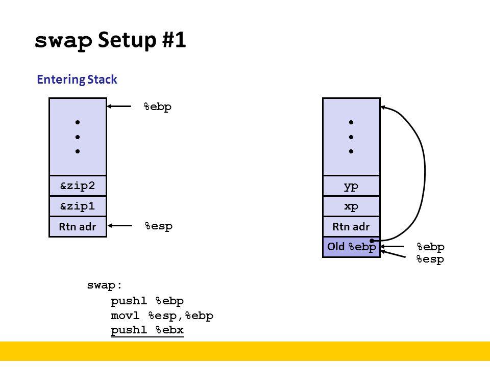 swap Setup #1 Entering Stack • %ebp • &zip2 yp &zip1 xp Rtn adr %esp