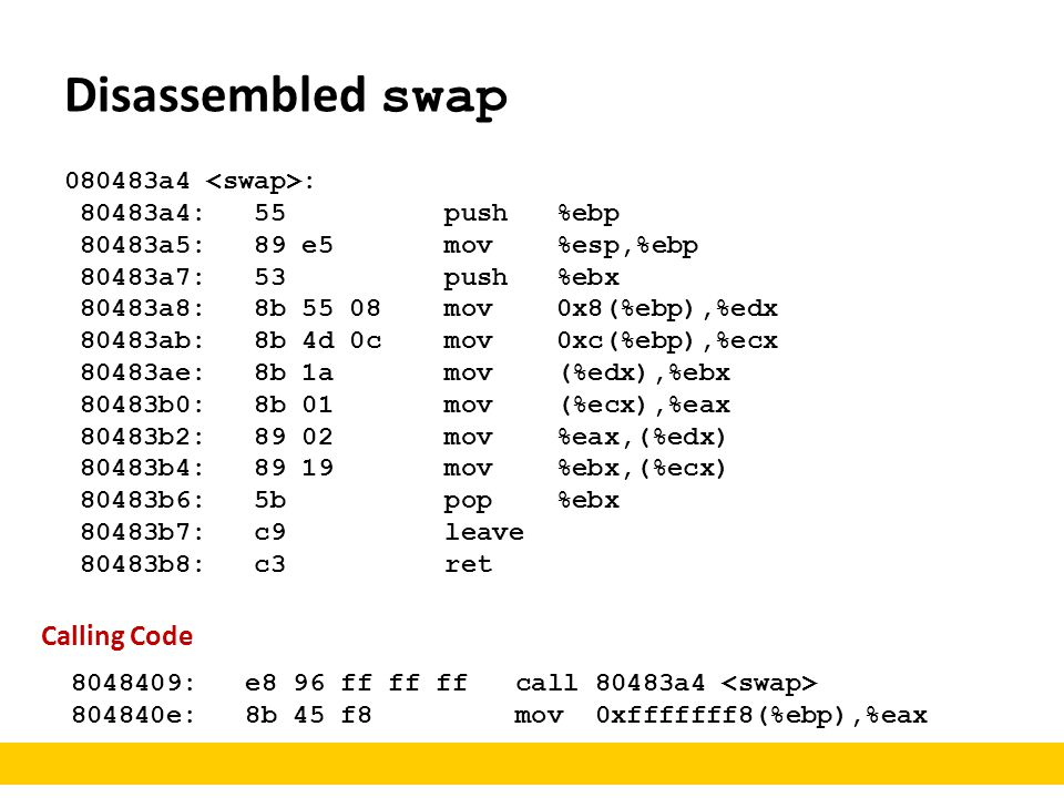 Disassembled swap Calling Code 080483a4 <swap>:
