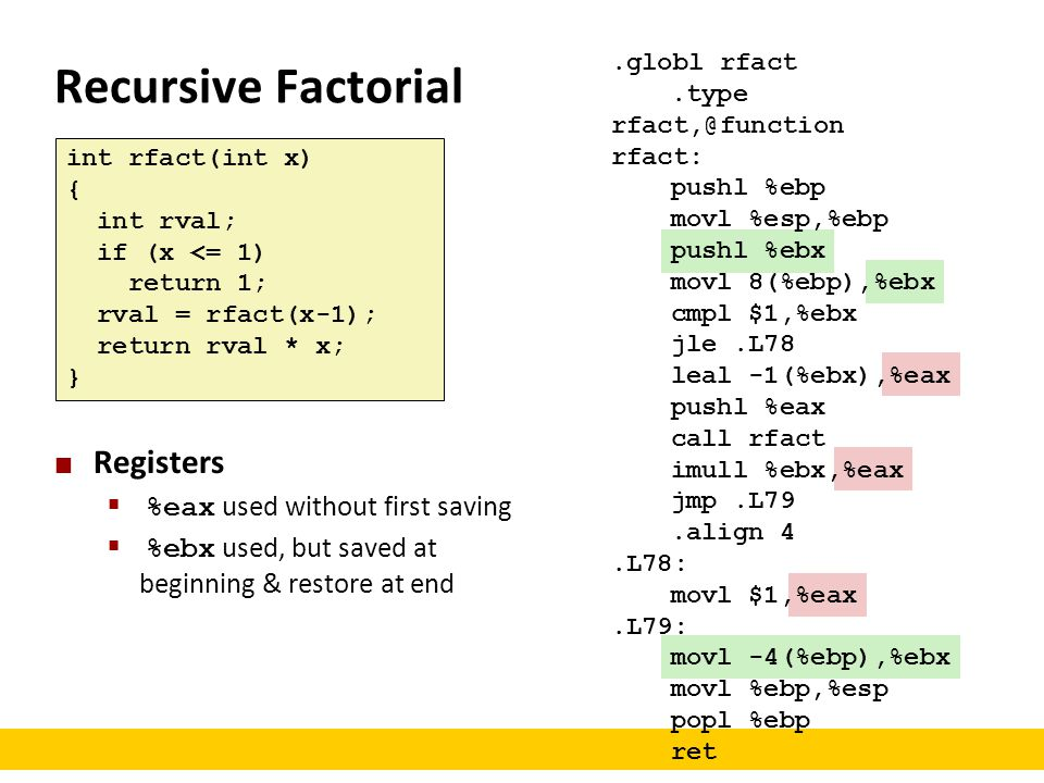 Recursive Factorial Registers %eax used without first saving