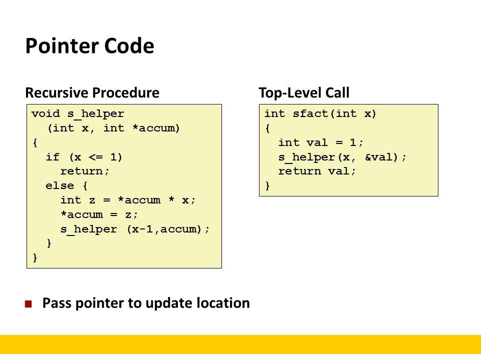 Pointer Code Recursive Procedure Top-Level Call