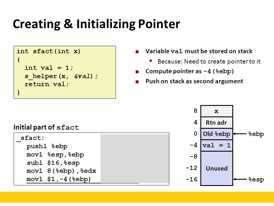 Creating & Initializing Pointer