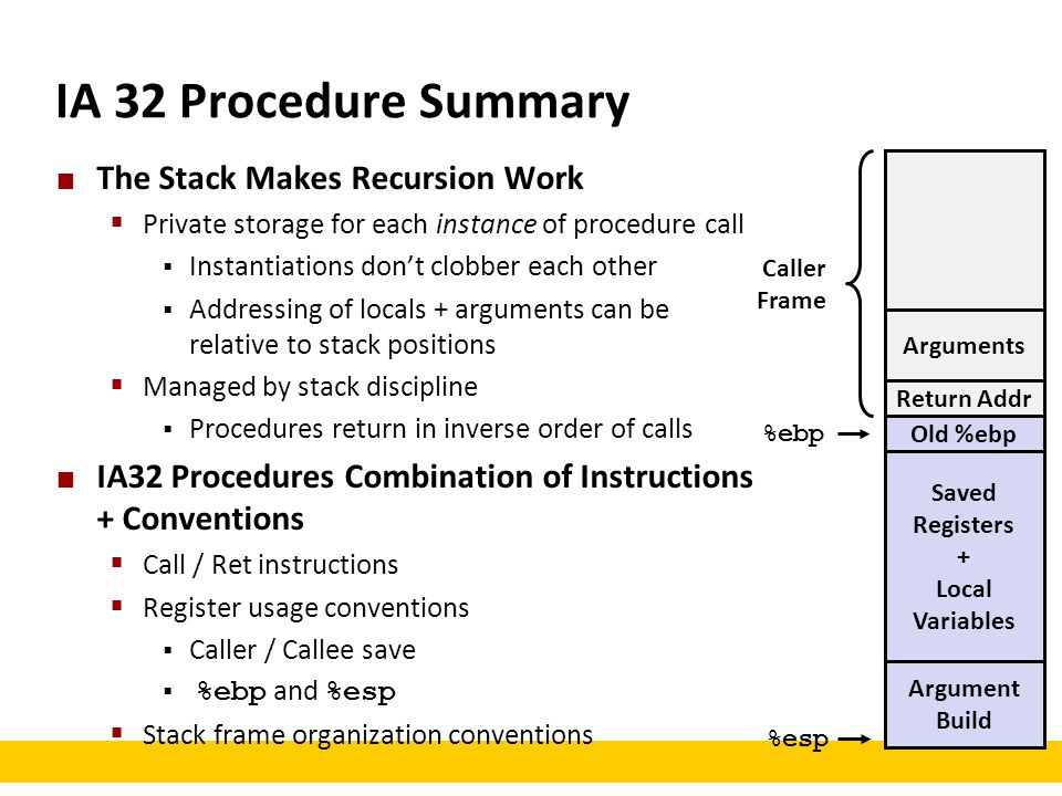 IA 32 Procedure Summary The Stack Makes Recursion Work