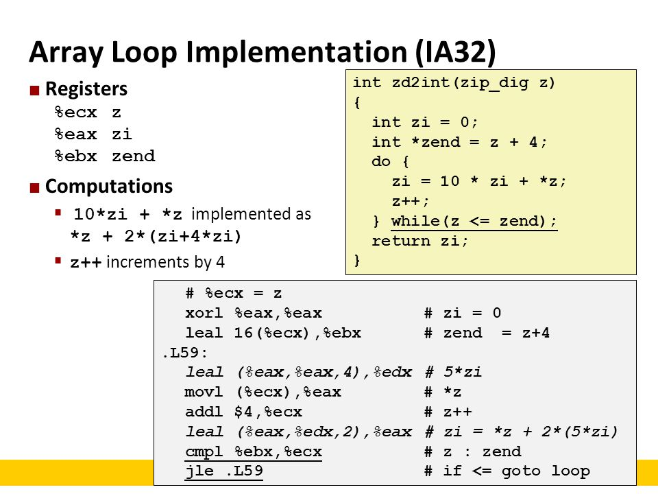 Array Loop Implementation (IA32)