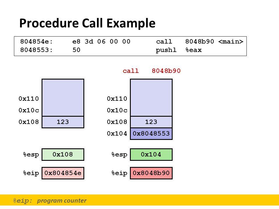Procedure Call Example