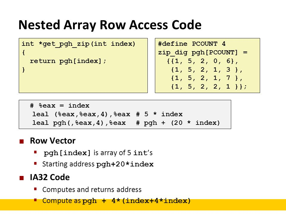 Nested Array Row Access Code