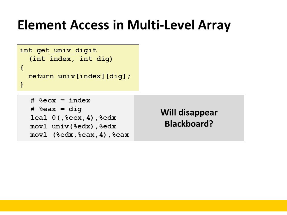 Element Access in Multi-Level Array