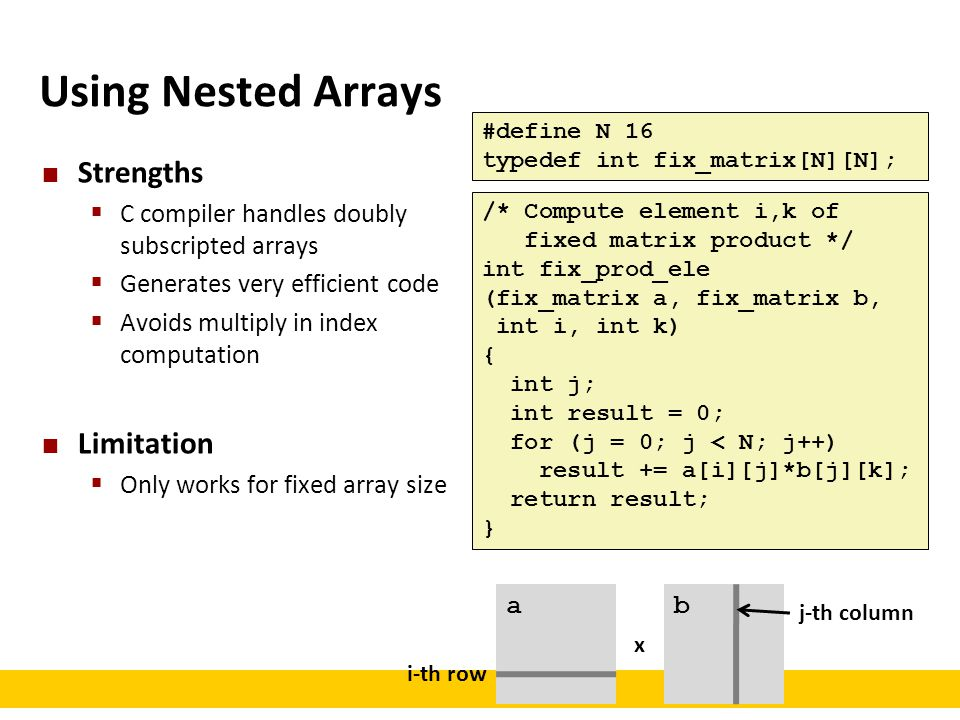 Using Nested Arrays Strengths Limitation