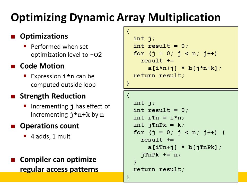 Optimizing Dynamic Array Multiplication