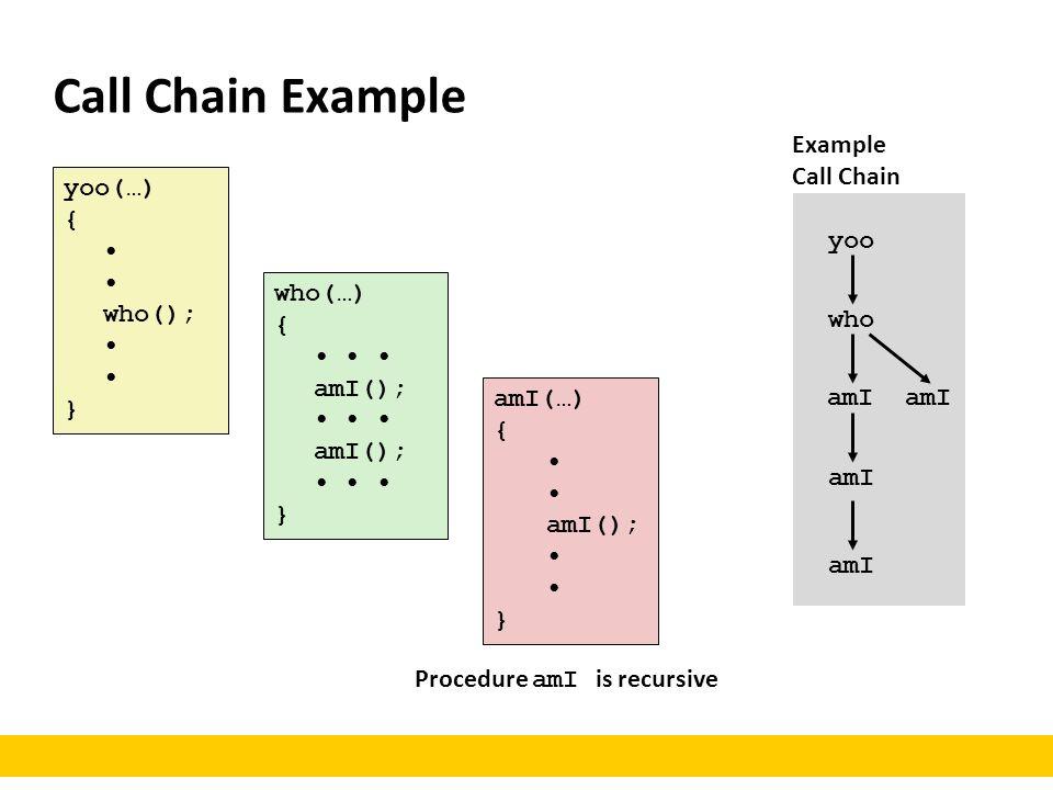 Call Chain Example Example Call Chain yoo(…) { • who(); } yoo who(…) {