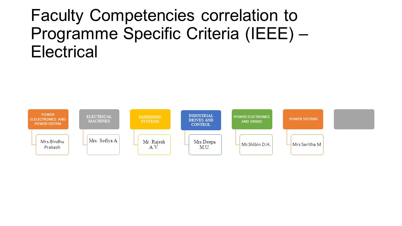 Faculty Competencies correlation to Programme Specific Criteria (IEEE) – Electrical