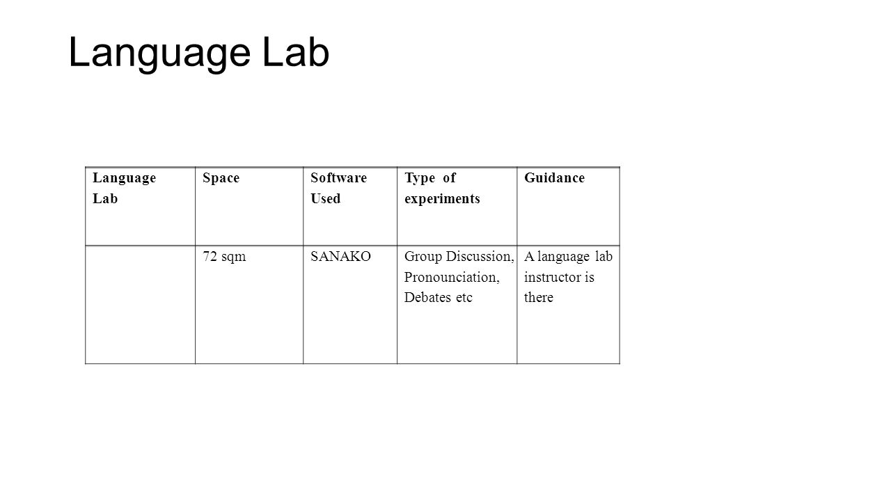 Language Lab Language Lab Space Software Used Type of experiments