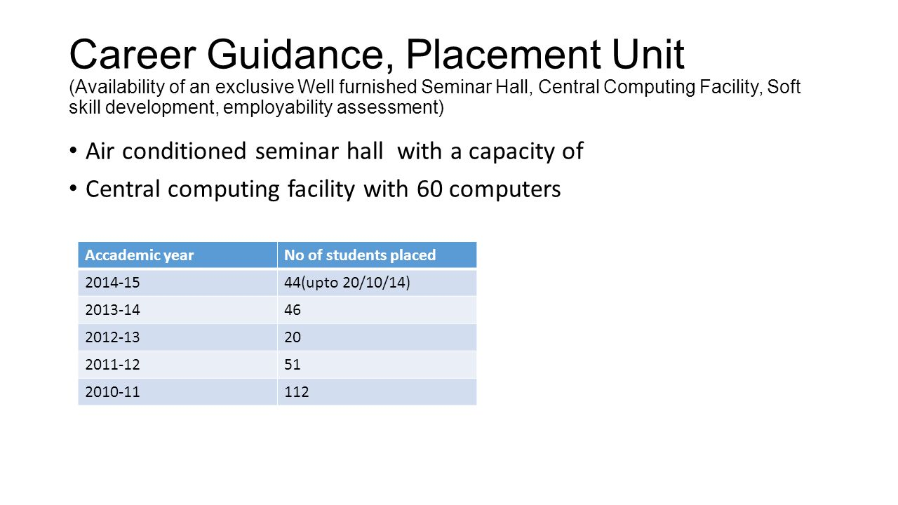 Career Guidance, Placement Unit (Availability of an exclusive Well furnished Seminar Hall, Central Computing Facility, Soft skill development, employability assessment)