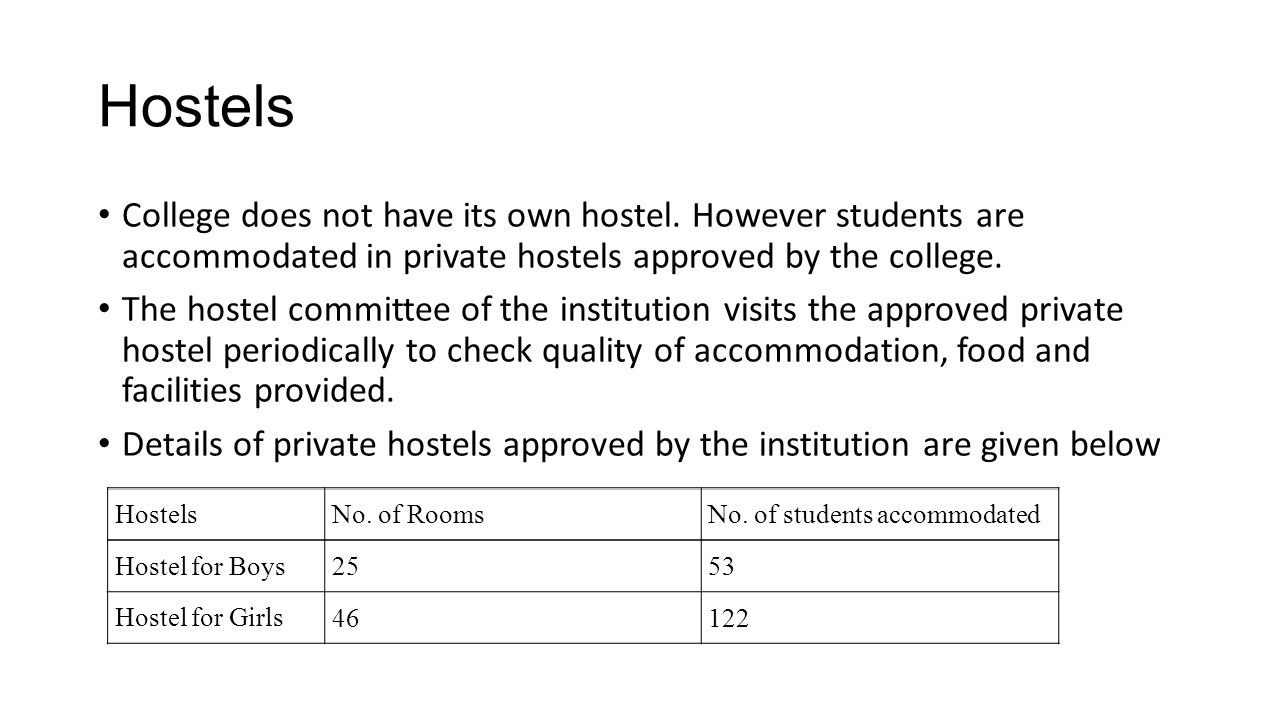 Hostels College does not have its own hostel. However students are accommodated in private hostels approved by the college.