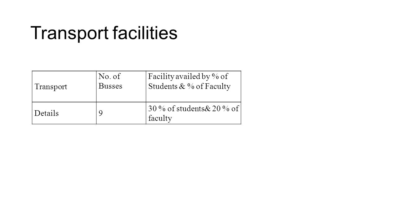 Transport facilities Transport No. of Busses