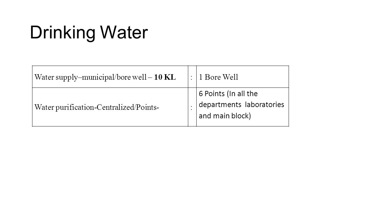 Drinking Water Water supply–municipal/bore well – 10 KL : 1 Bore Well