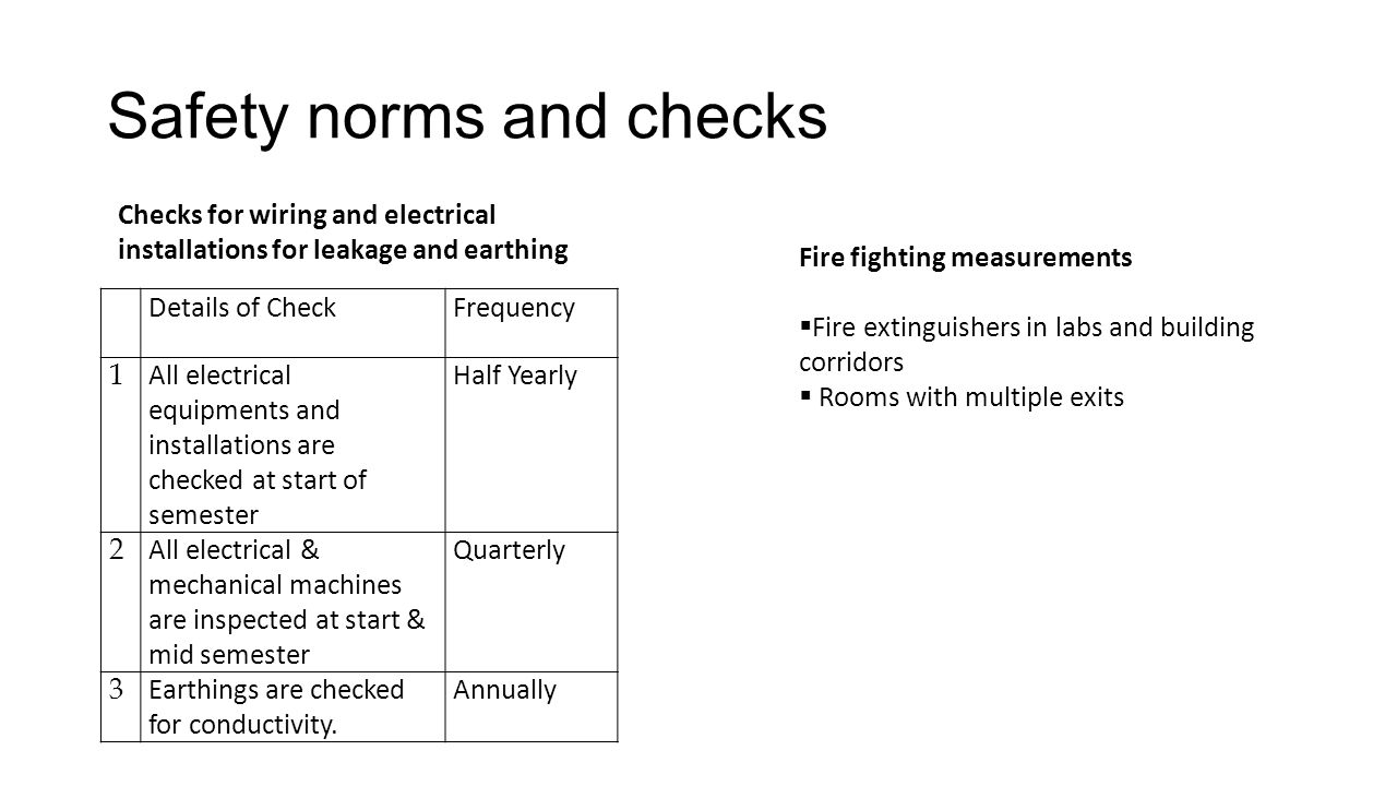 Safety norms and checks