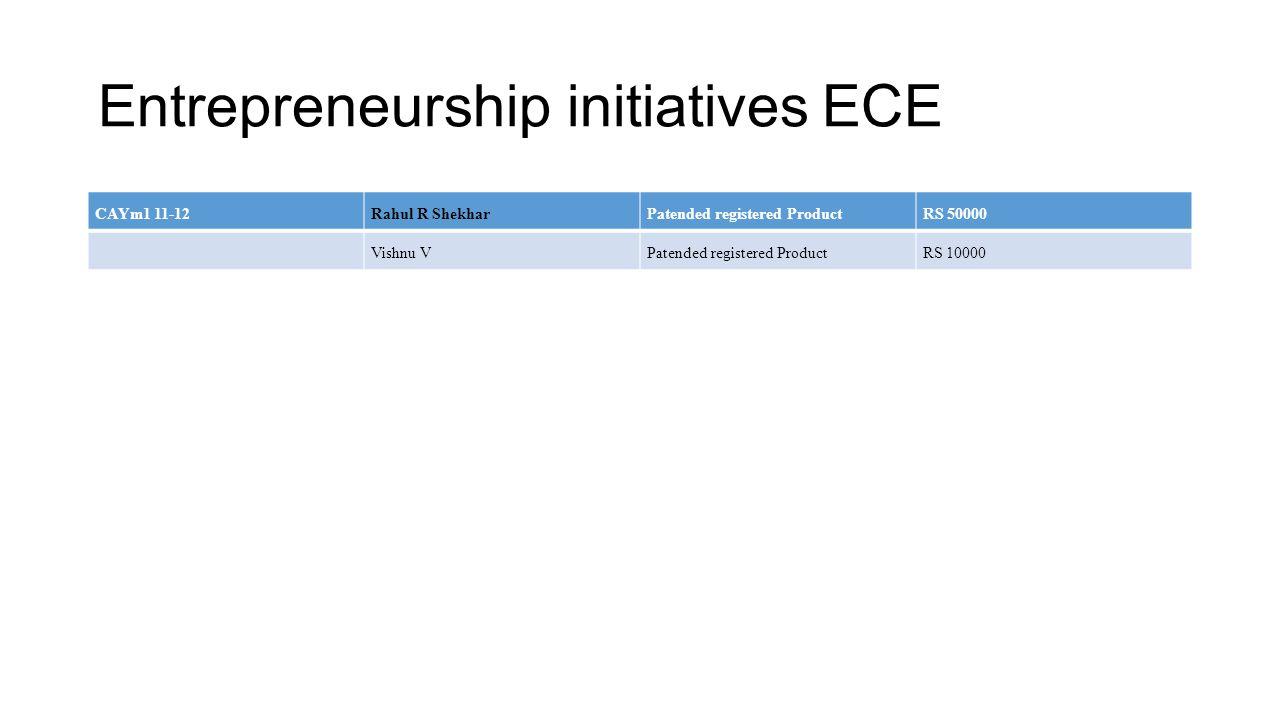 Entrepreneurship initiatives ECE