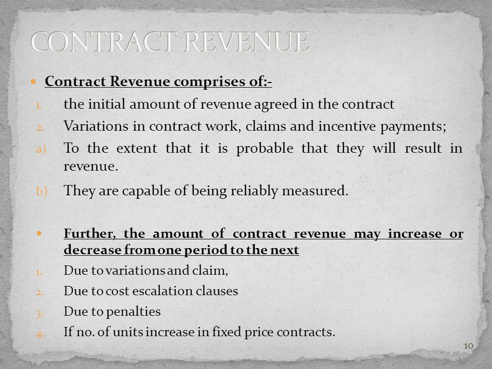 CONTRACT REVENUE Contract Revenue comprises of:-