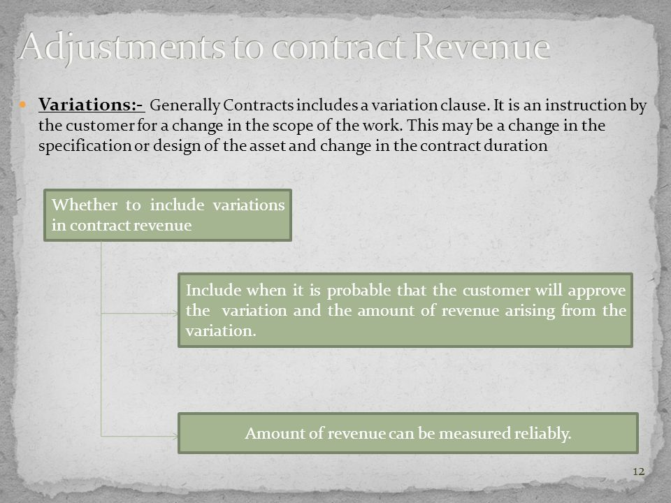 Adjustments to contract Revenue