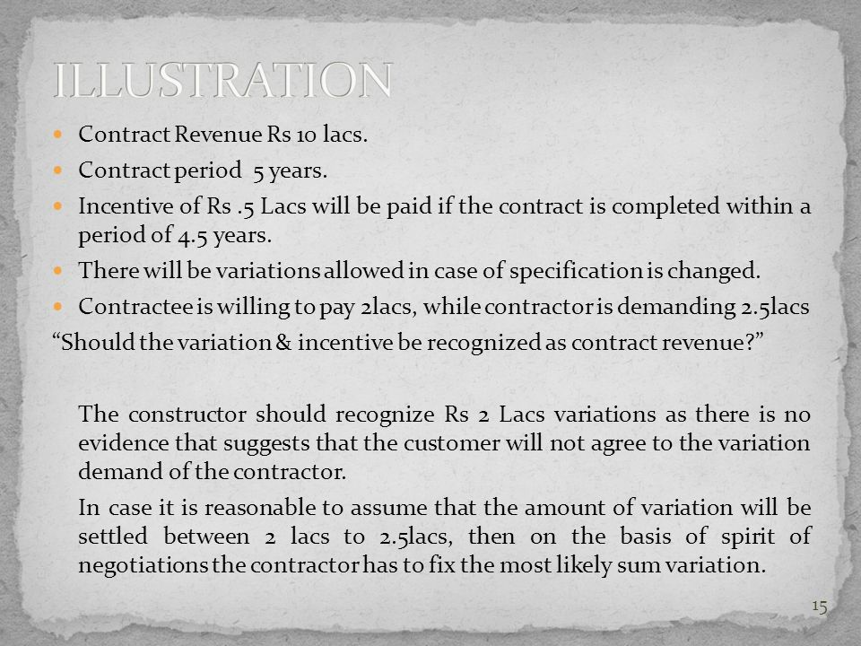 ILLUSTRATION Contract Revenue Rs 10 lacs. Contract period 5 years.
