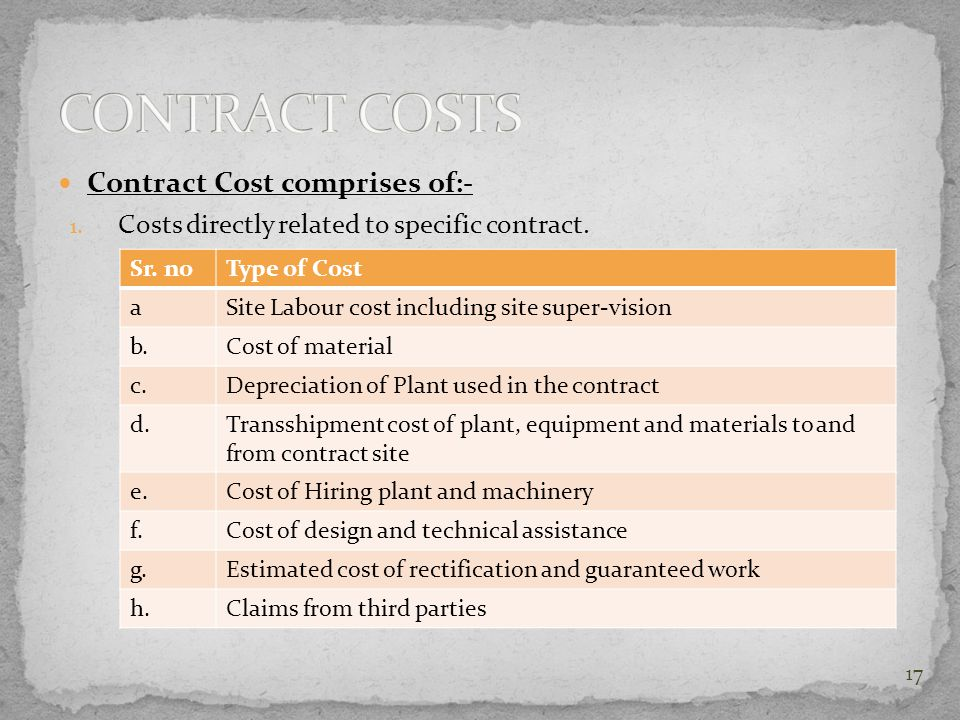 CONTRACT COSTS Contract Cost comprises of:-